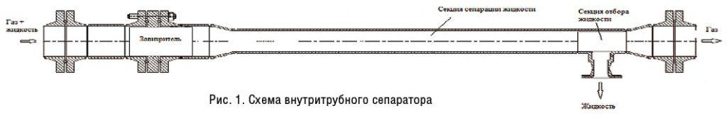 NGS3(40)vn20_рис. 1.jpg